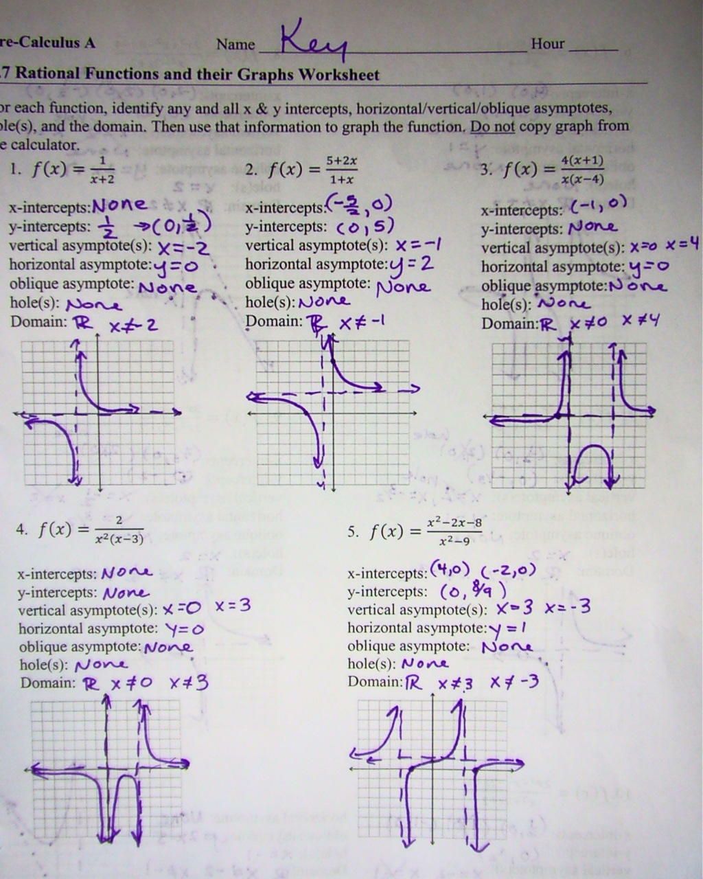 Graphing Rational Functions Worksheet – Graphing Rational Functions Worksheet